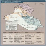 Ethnoreligious Groups and Major Tribes in Iraq 2003