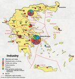 Greece Industry Map