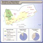 Yemen Distribution of Ethnoreligious Groups and Key Tribal Areas