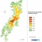 Mapa de La evolución de la mancha urbana de Quito 1760-1987